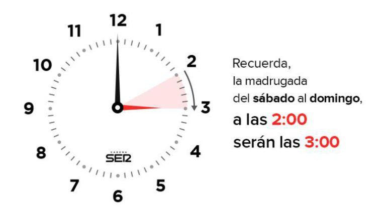 huso horario galicia: