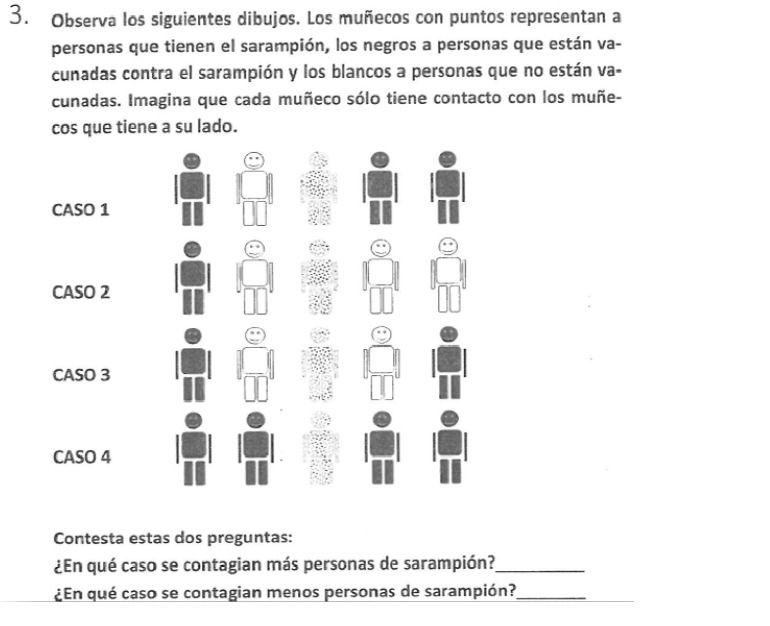 Ejemplo de infografía, según el informe, imposible de seguir por alumnos con discapacidad visual