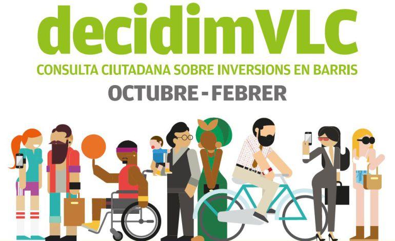 Cartel anunciador de la 2ª consulta ciudadana puesta en marcha por el Ayuntamiento de Valencia