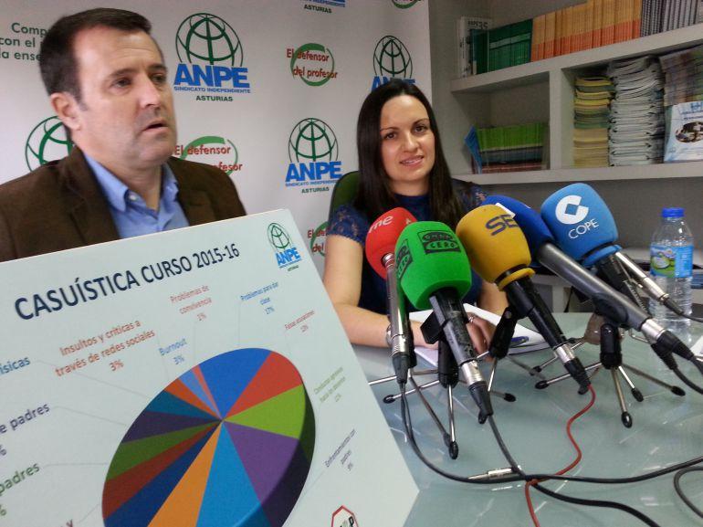 Gumersindo Rodríguez ha presentado el informe del Defensor del Profesiorado junto a su coordinadora, Montserrat Fernández