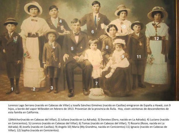 Datos de una familia de origen abulense