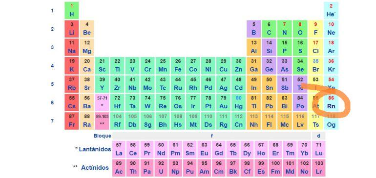 Resultado de imagen de gas radon