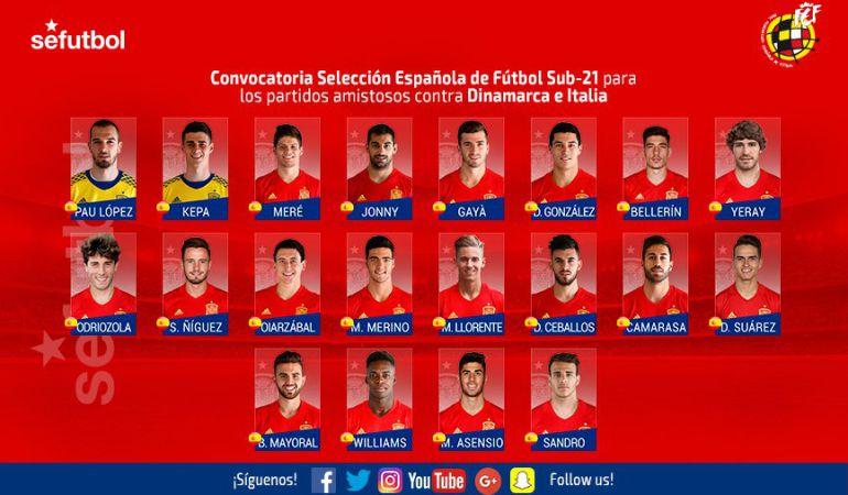 Marcos Llorente y Camarasa jugarán con la sub-21 los partidos contra Dinamarca e Italia.