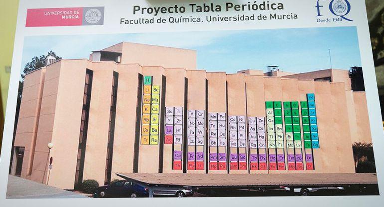 La facultad de qumicas contar en su fachada con la tabla peridica la facultad de qumicas contar en su fachada con la tabla peridica ms grande del urtaz Gallery