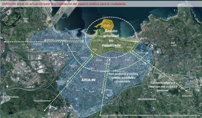 Definición áreas de actuación para la recuperación del espacio público para la ciudadanía