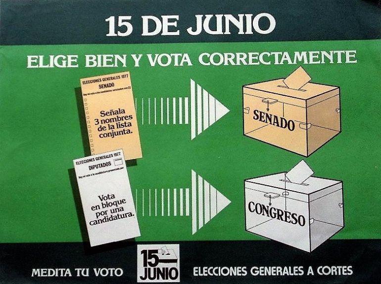 cartel animando al voto en 1977