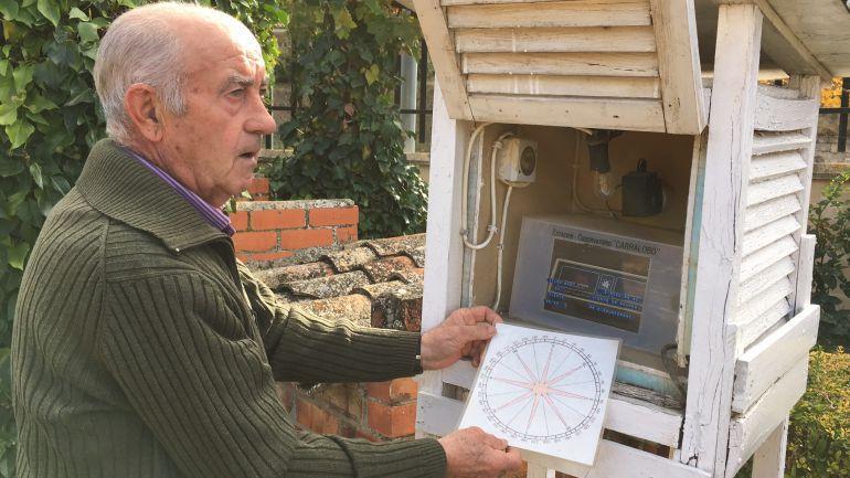Mariano Bustillo obteniendo datos en su Observatorio Meteorológico de Carralobo en Astudillo, Palencia