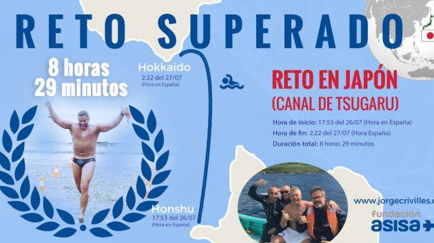 Alicante: El alicantino Jorge Crivillés, primer español en cruzar a nado el Canal de Tsugaru