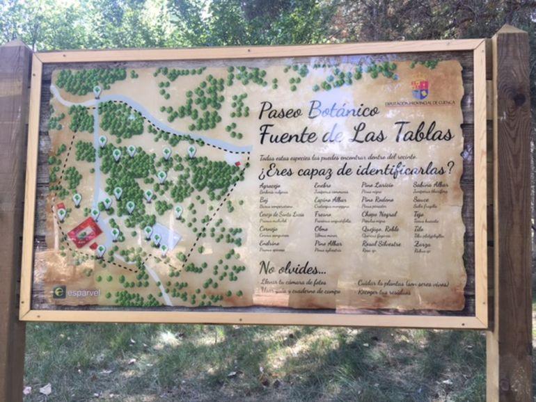 Panel informativo con un croquis del jardín botánico en el albergue Fuente de las Tablas