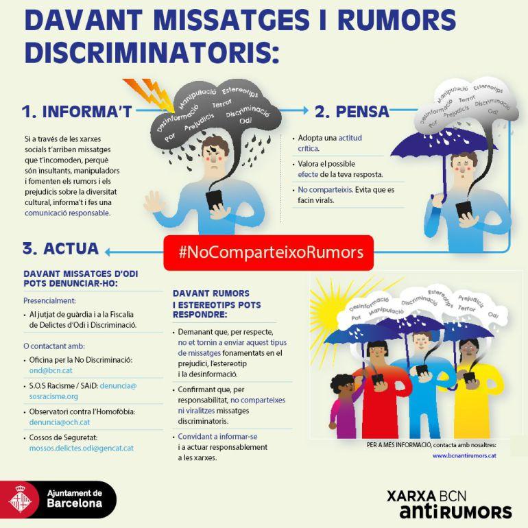 Barcelona inicia una campanya per frenar els missatges d'odi