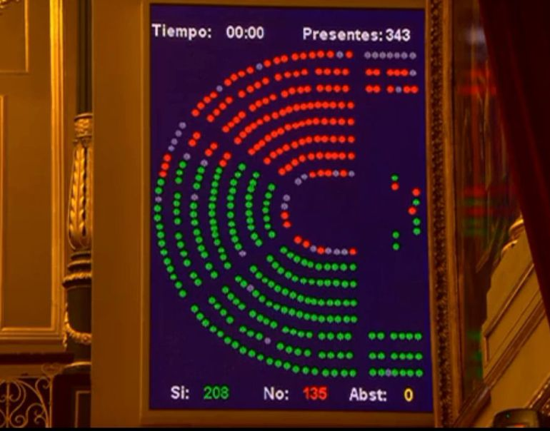 El Congreso aprueba la creación de una comisión de investigación sobre Angrois