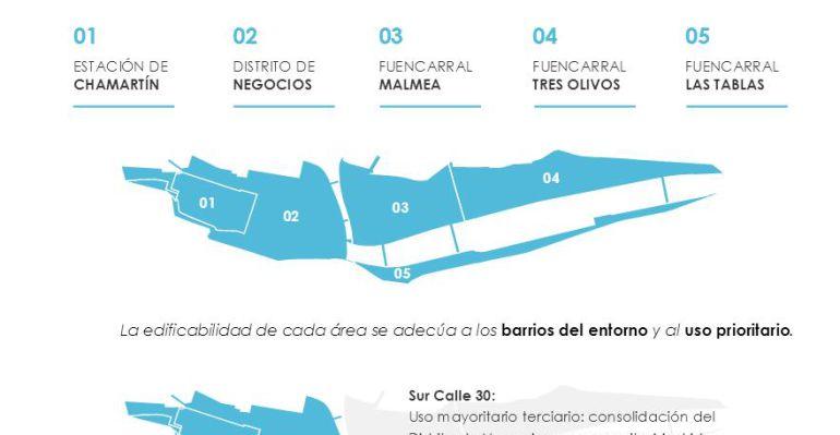Infografía del proyecto Madrid Nuevo Norte