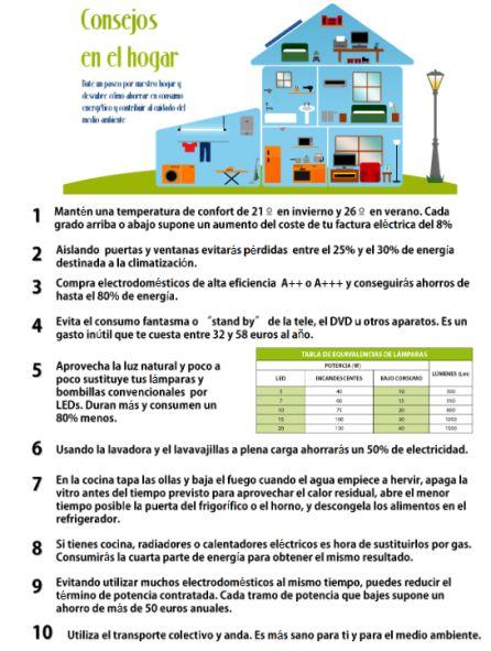10 consejos para mejorar en el ahorro energético en el hogar