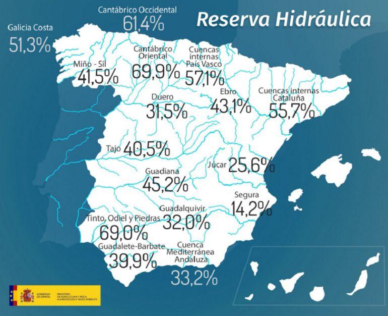 Mapa del 10 de octubre de 2017 con las reservas de agua de las diferentes cuencas españolas