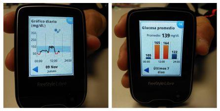 Lector de glucosa