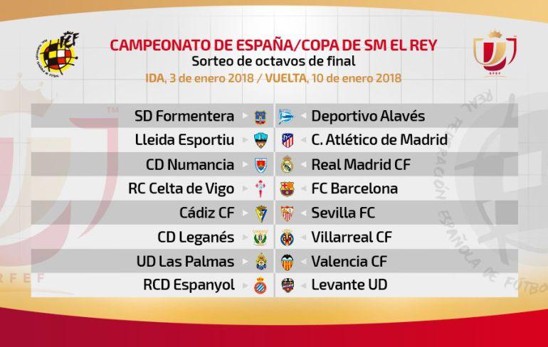 Cuadro octavos de final Copa del Rey 17-18