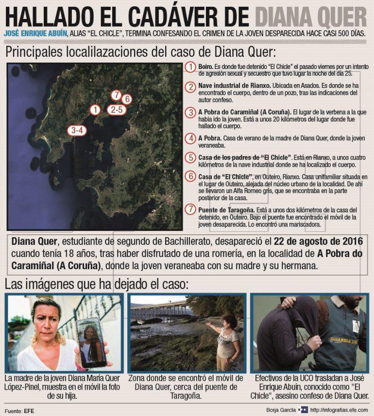 """Detalle de la infografía de la Agencia EFE """"Hallan el cadáver de Diana Quer tras confesar """"El Chicle"""" que la mató"""""""
