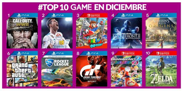 Listado de los juegos más vendidos en diciembre de 2017