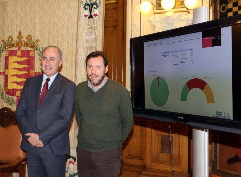 El Plan de Empleo del Ayuntamiento se consolida