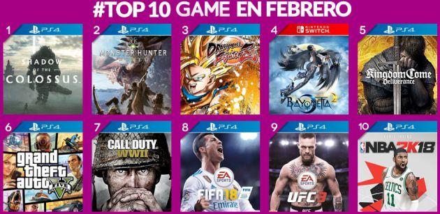 Los diez juegos más vendidos durante febrero en España