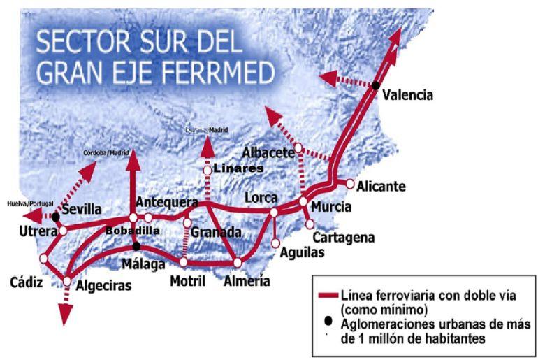 Mapa de infraestructuras ferroviarias consideradas prioritarias por FERRMED en el sureste peninsular