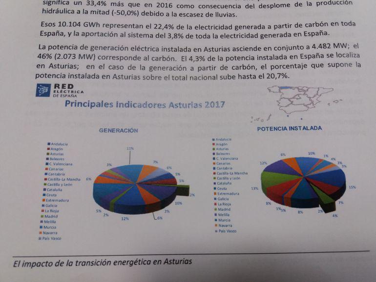 """Informe: """"El impacto de la transición energética en Asturias""""."""