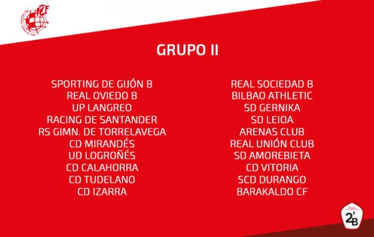 Equipos que competirán en el Grupo II de Segunda B