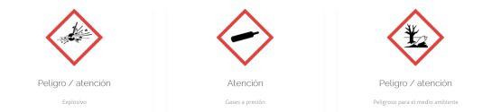 ¿Saben qué significan los pictogramas de algunos productos peligrosos?