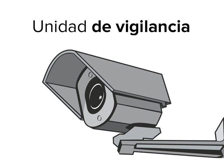 Imagen de la sección Unidad de Vigilancia del programa La Ventana