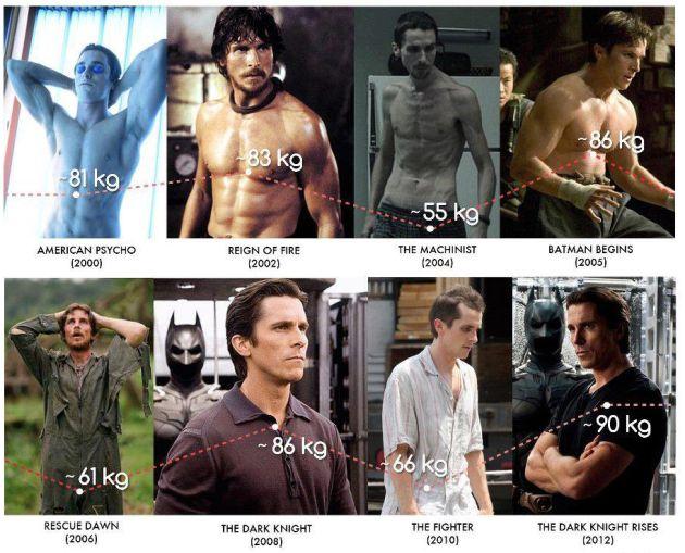 La evolución de Bale durante los últimos años.