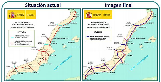Resultado de imagen de corredor mediterraneo
