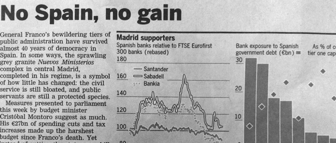 Artículo del 'Financial Times' sobre los Presupuestos del Gobierno español