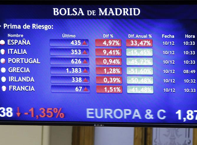 Monitor informativo en la bolsa de Madrid que muestra, entre otras, la prima de riesgo de España, que repuntaba en la apertura de la sesión afectada por la comprometida situación que supone para la zona del euro el anuncio por sorpresa de la dimisión del presidente del Gobierno italiano, Mario Monti