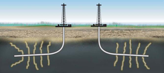 La polémica técnica del 'fracking' o fractura hidráulica