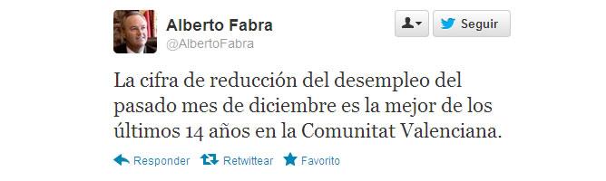 El presidente valenciano, Alberto Fabra, adelanta los datos del paro de diciembre en Twitter