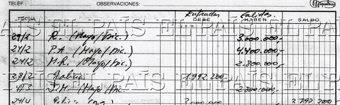 Los papeles de Bárcenas: 'El País' publica la contabilidad secreta del extesorero del PP Luis Bárcenas
