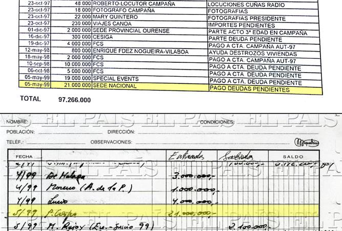 Apuntes contables intervenidos a Pablo Crespo, núemro dos de la trama Gürtel, por el juez Garzón y anotaciones contables de Bárcenas publicadas por 'El País'