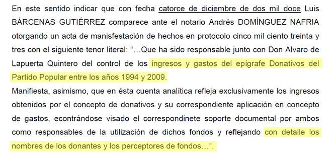 Extracto del informe de la UDEF sobre Bárcenas