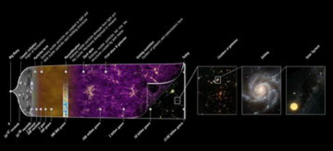 Astrofísicos de EEUU detectan las primeras ondas gravitacionales