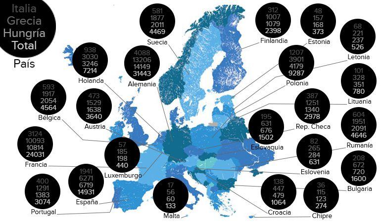 Asignación de refugiados propuesta por la Comisión Europea / JAVIER DE MIGUEL