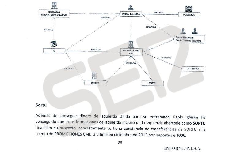 Página 23 del informe P.I.S.A, al que ha accedido la SER.