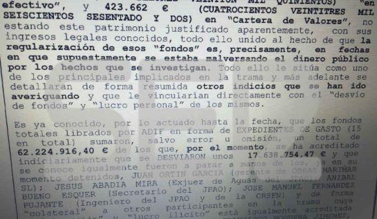 Informe de la Guardia Civil y la Agencia Tributaria donde se calcula el fraude