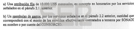 Retribución acordada por el uso de las oficinas.