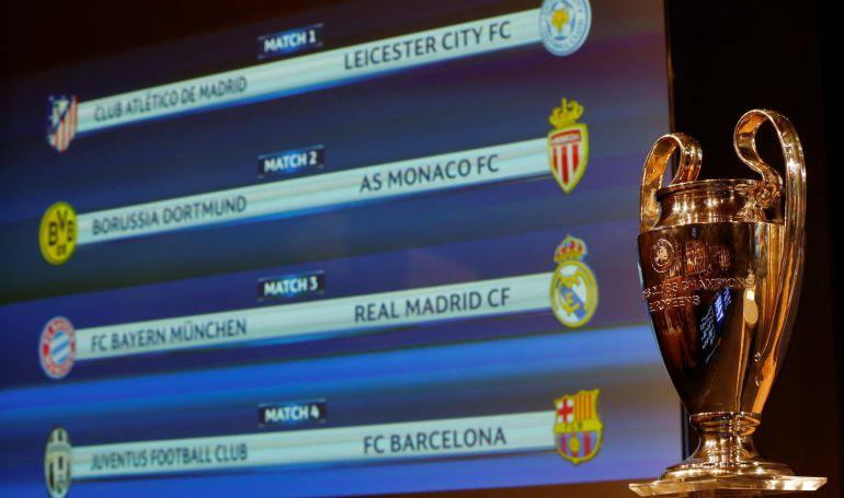 La imagen de los cuatro enfrentamientos de los cuartos de la Champions League