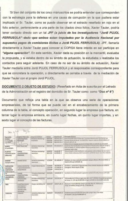 El sumario del caso incluye facturas que la empresa COPISA, una de las mayores beneficiadas por obra pública en Cataluña, pagó a dos empresas de Jordi Pujol Ferrusola