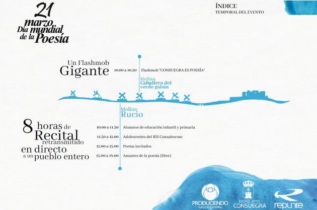 Programa de la II edición de #Consuegraespoesía