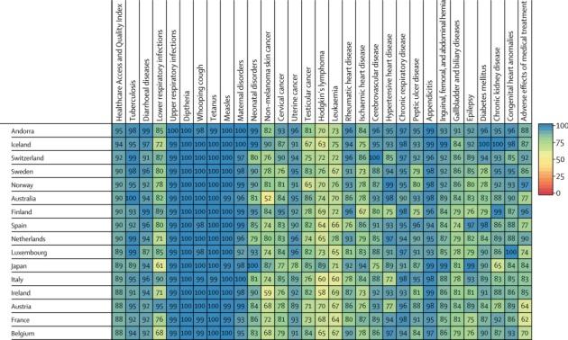 Los países con mejor sanidad del mundo