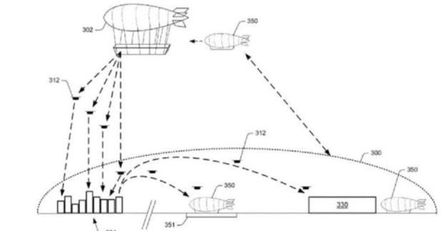 Un zepelin haría la función de almacén aéreo.