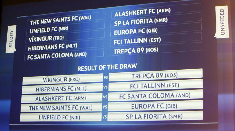 Los enfrentamientos de la primera ronda de la Champions League