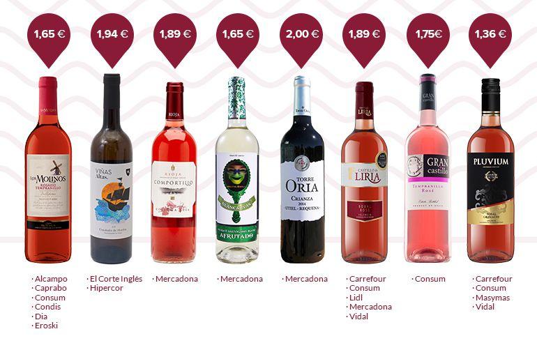 Los ocho mejores vinos del supermercado (por dos euros o menos)